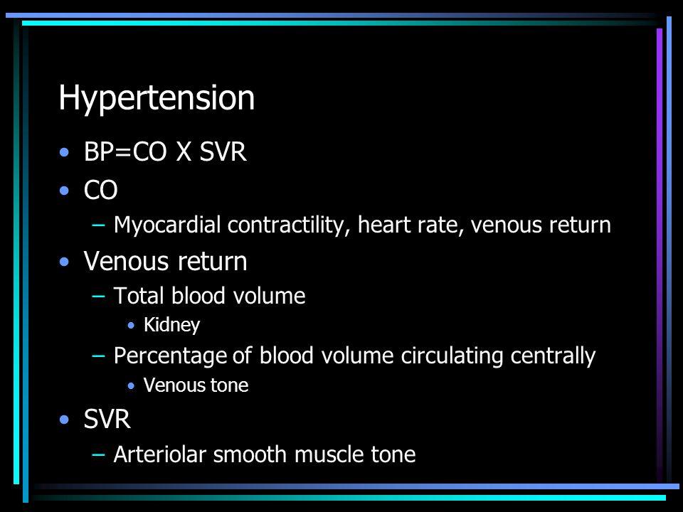 Hypertension BP=CO X SVR CO Venous return SVR
