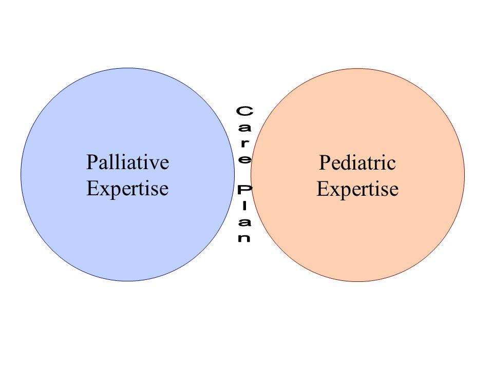Palliative Expertise Pediatric Expertise Care Plan