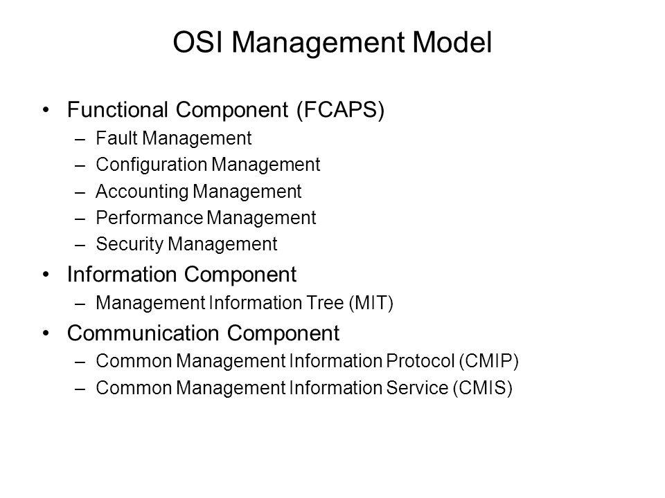 OSI Management Model Functional Component (FCAPS)