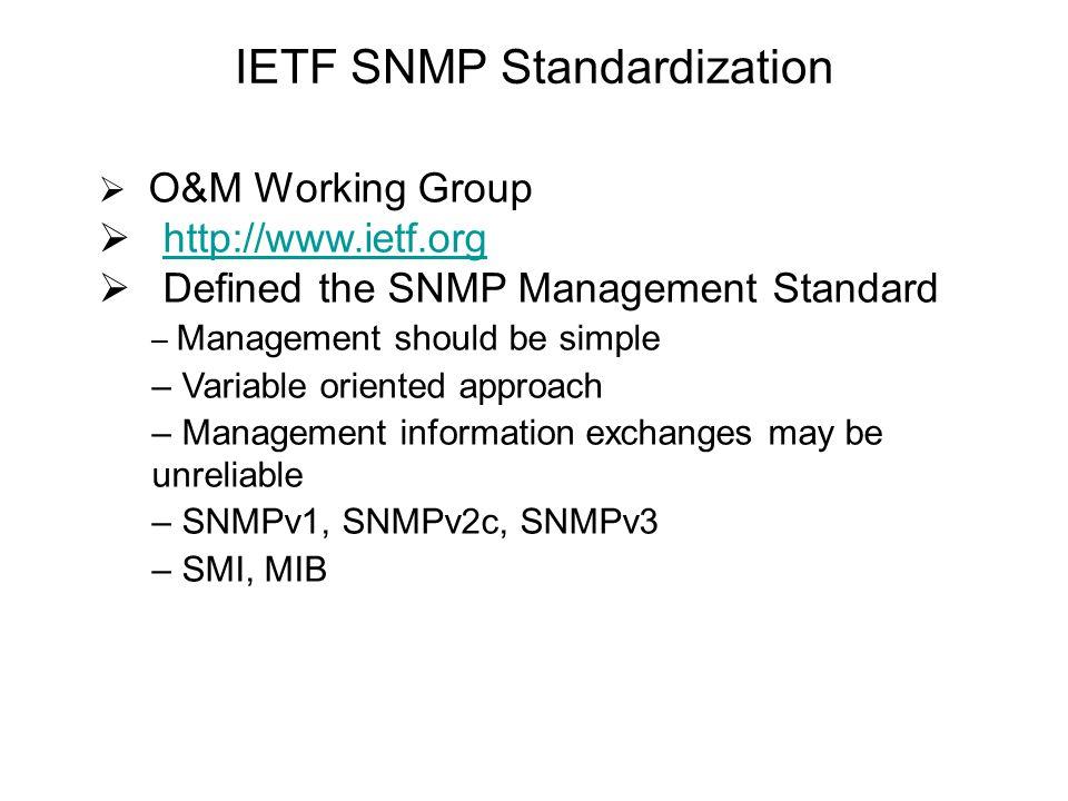 IETF SNMP Standardization