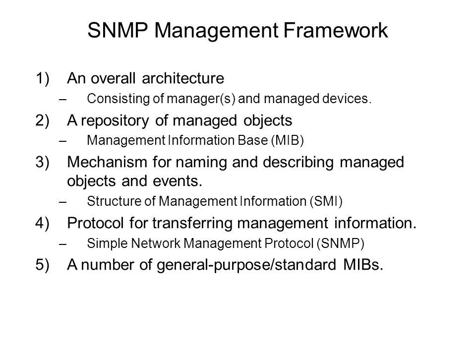 SNMP Management Framework