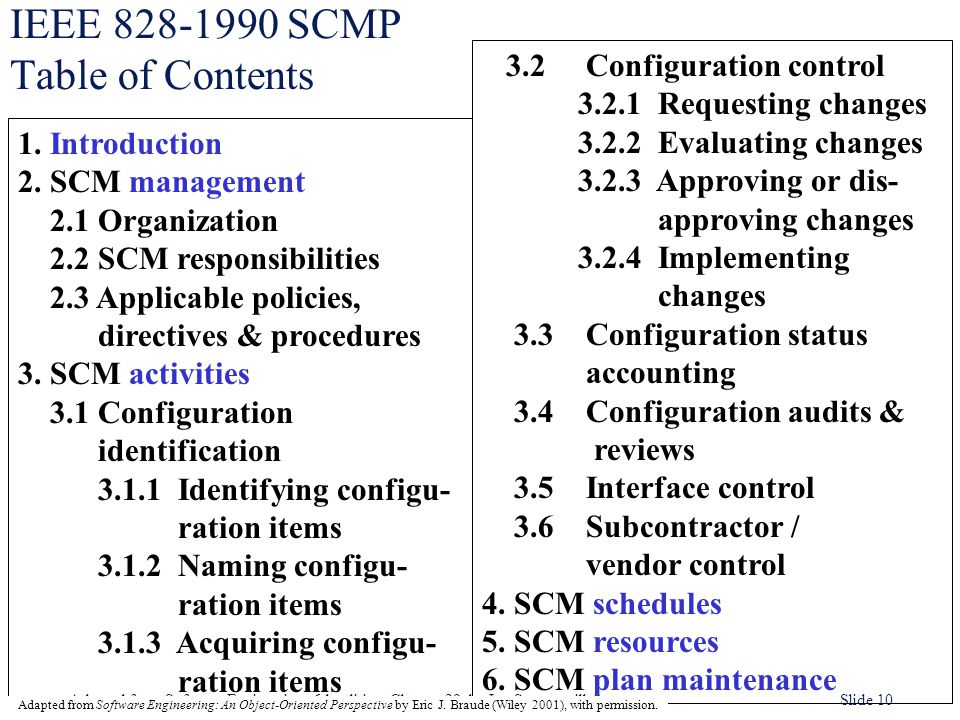 IEEE 828-1990 SCMP Table of Contents