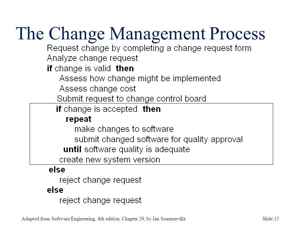 The Change Management Process