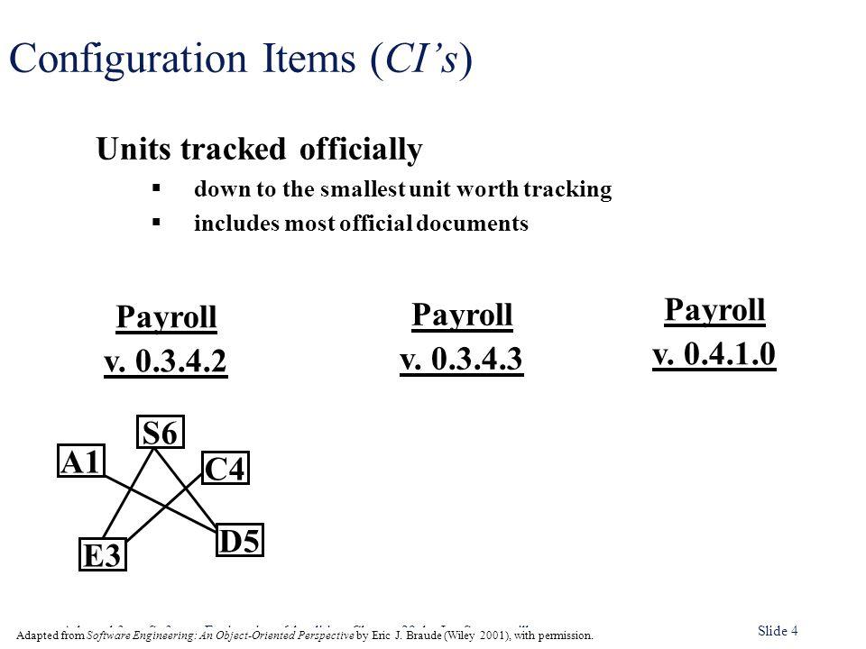 Configuration Items (CI's)