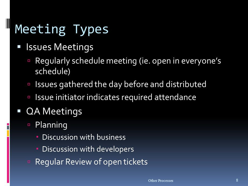 Meeting Types Issues Meetings QA Meetings