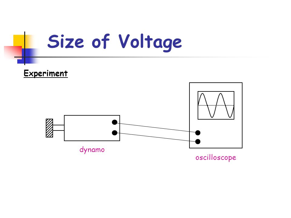 Size of Voltage Experiment dynamo oscilloscope