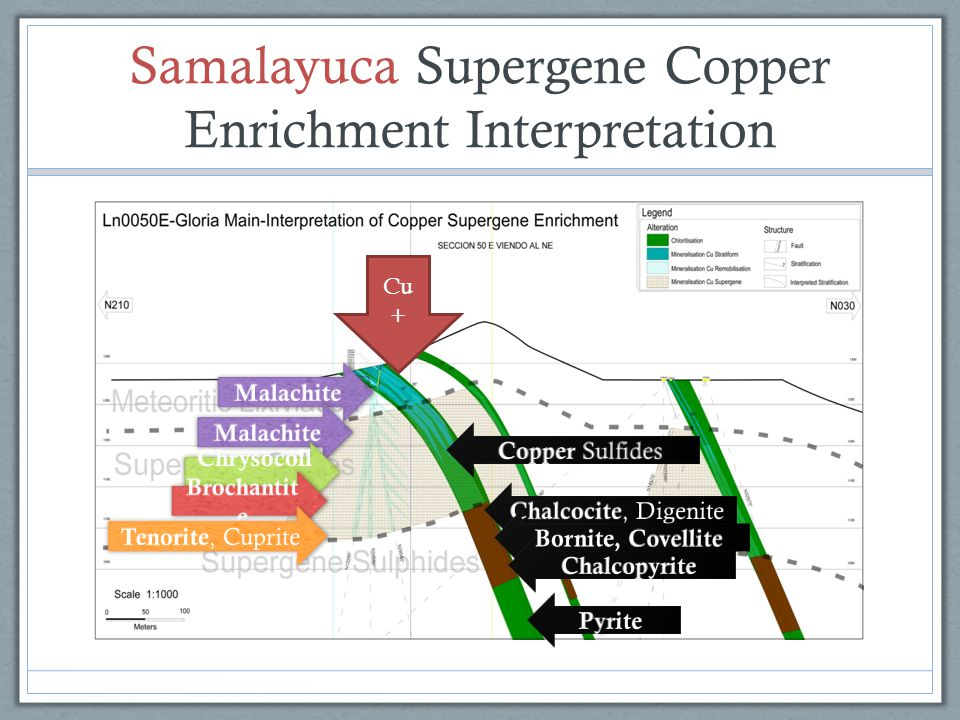 Samalayuca Supergene Copper Enrichment Interpretation