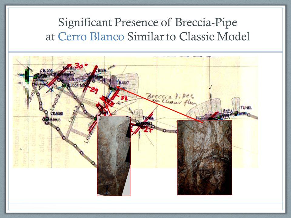 Significant Presence of Breccia-Pipe