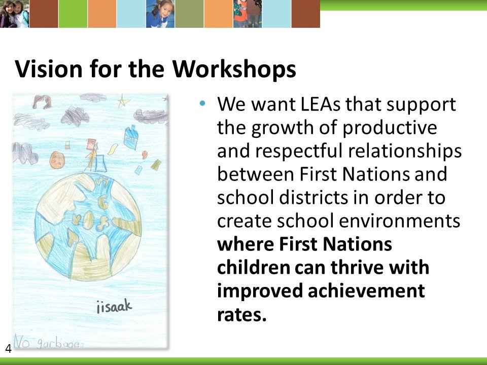 Vision for the Workshops
