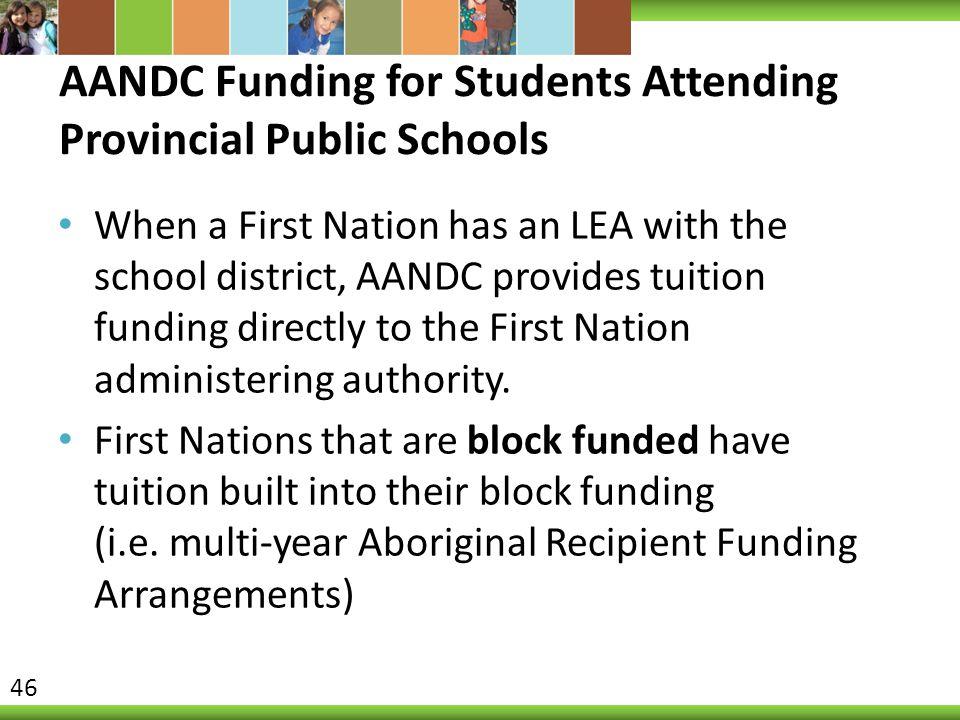 AANDC Funding for Students Attending Provincial Public Schools