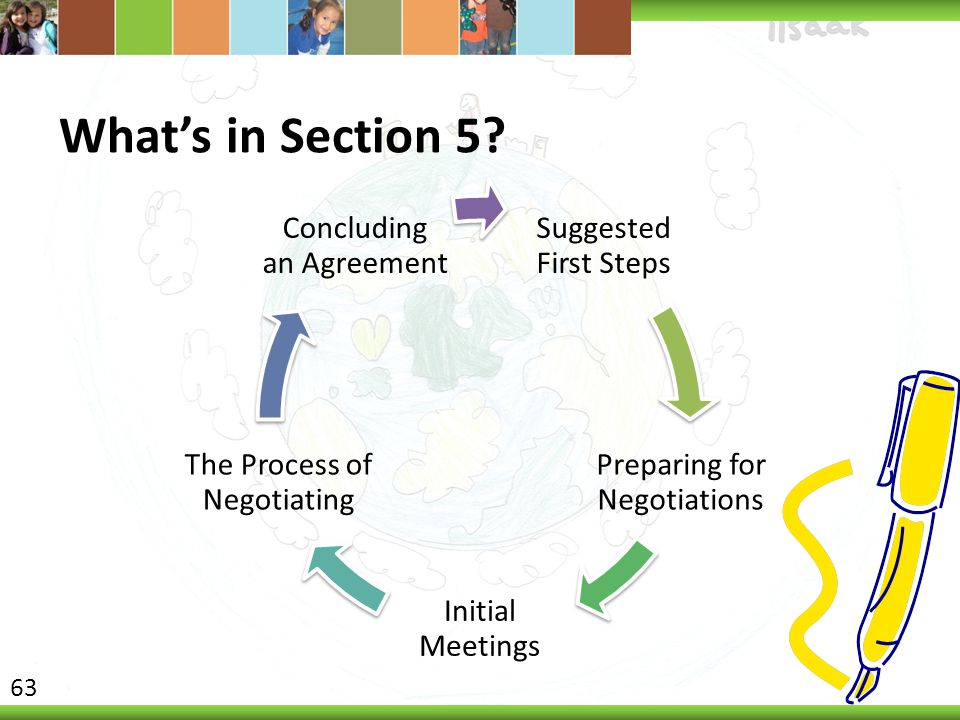 What's in Section 5 Suggested First Steps Preparing for Negotiations