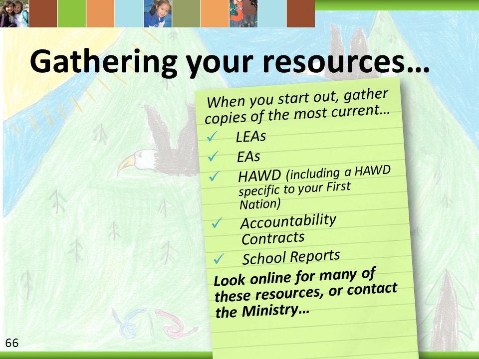 Gathering your resources…