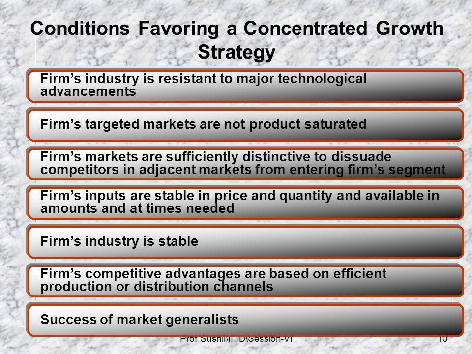 Conditions Favoring a Concentrated Growth Strategy