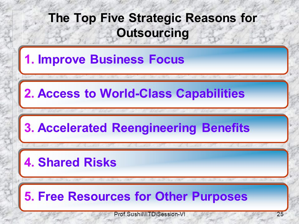 The Top Five Strategic Reasons for Outsourcing