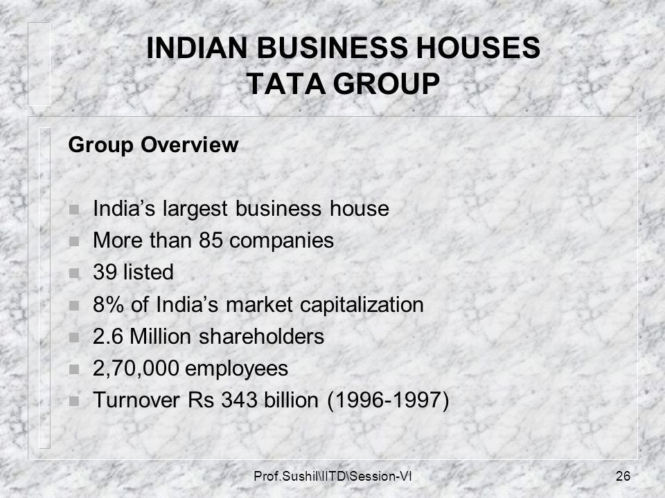 INDIAN BUSINESS HOUSES TATA GROUP