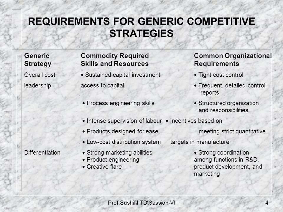 REQUIREMENTS FOR GENERIC COMPETITIVE STRATEGIES