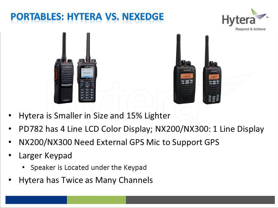 Portables: Hytera vs. Nexedge