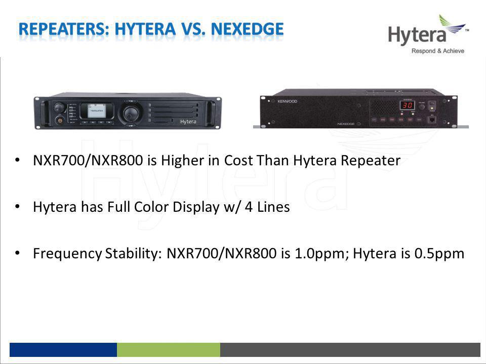 Repeaters: Hytera vs. Nexedge