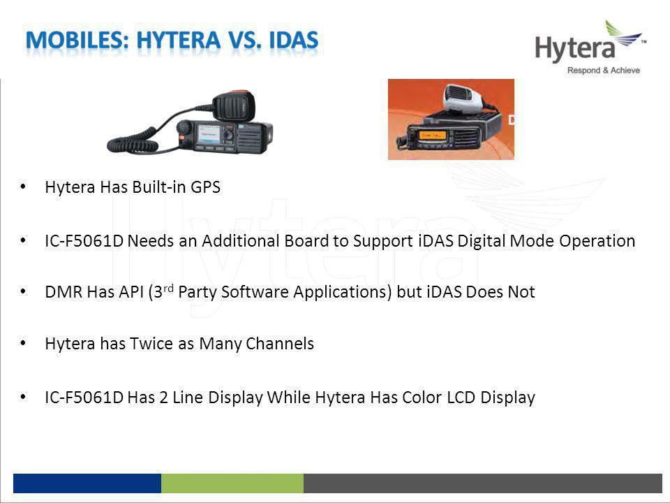 Mobiles: Hytera vs. iDAS