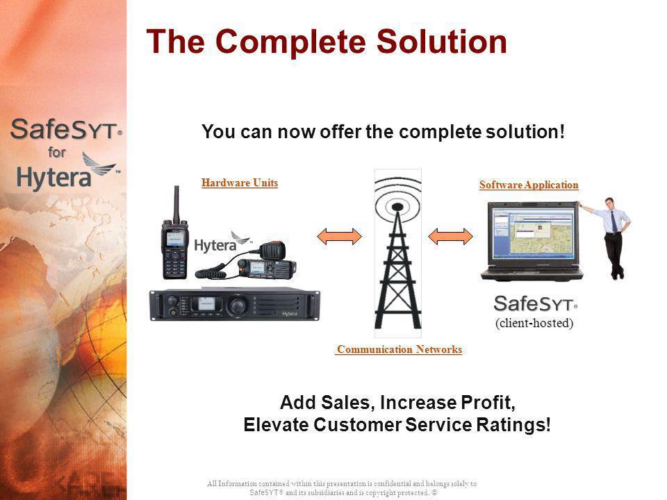 Add Sales, Increase Profit, Elevate Customer Service Ratings!