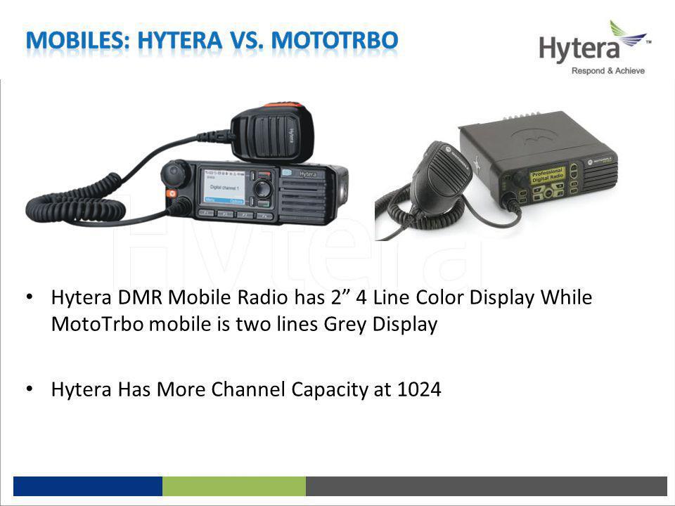 Mobiles: Hytera vs. MotoTrbo