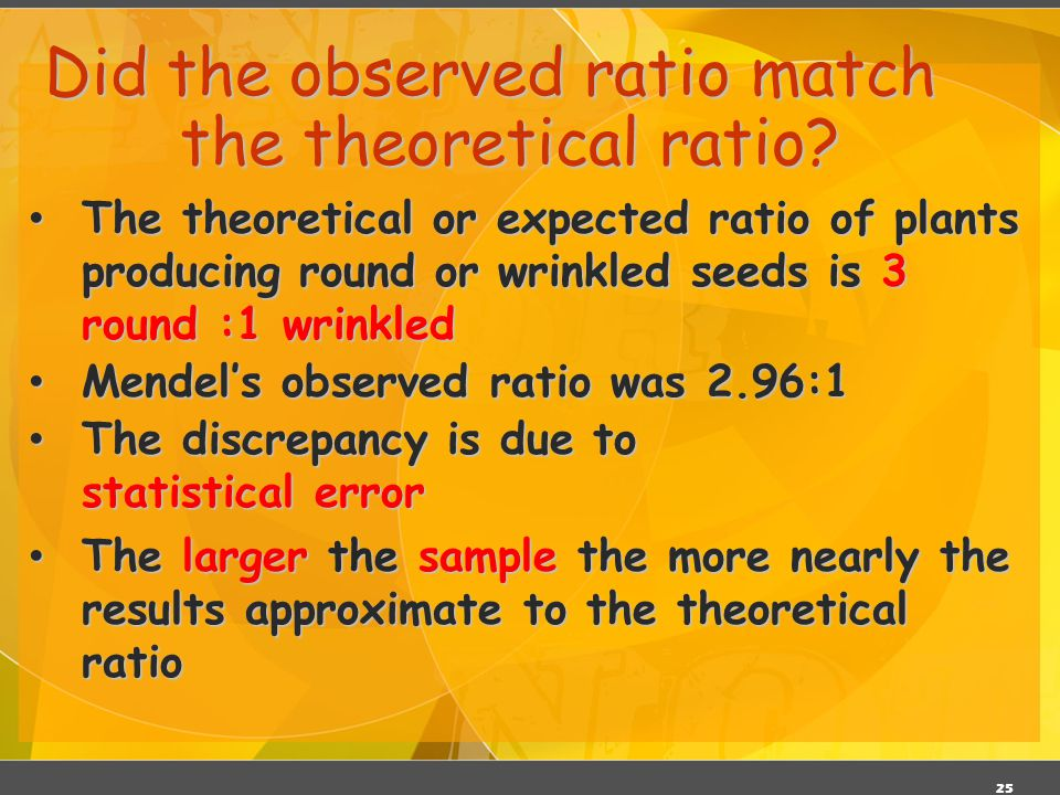 Did the observed ratio match the theoretical ratio
