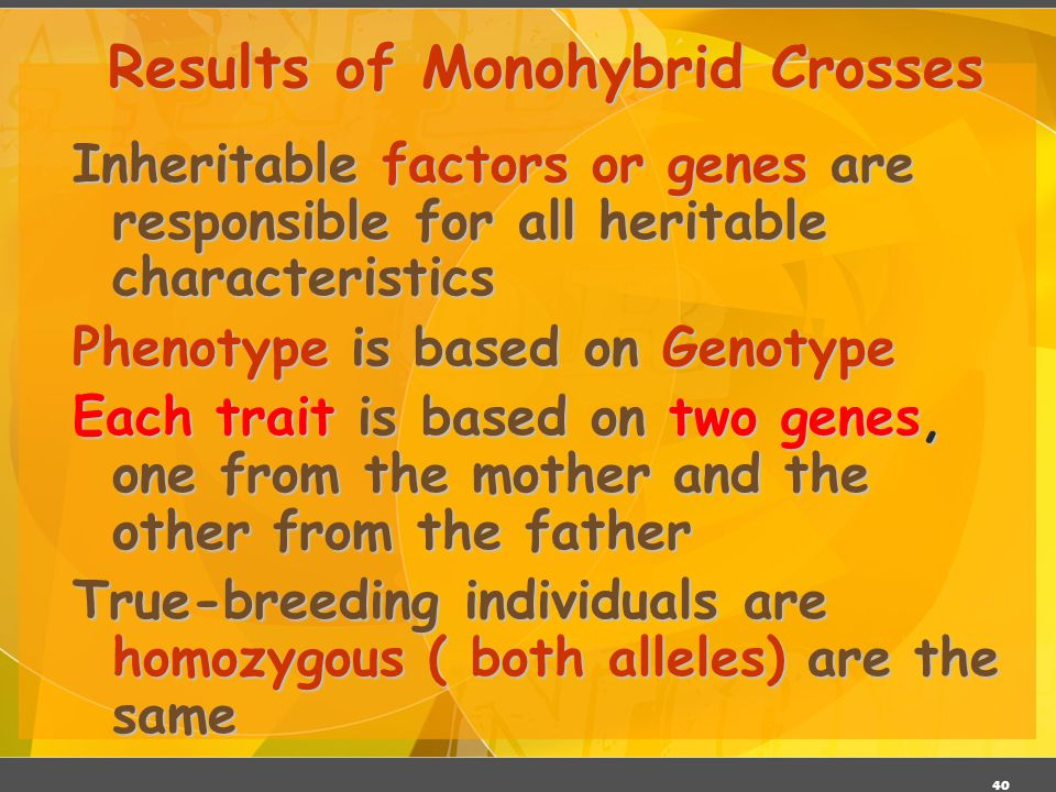 Results of Monohybrid Crosses