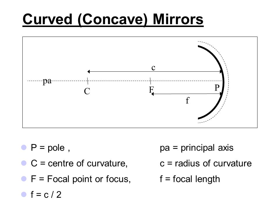Curved (Concave) Mirrors
