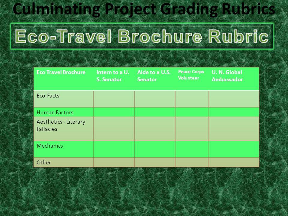 Culminating Project Grading Rubrics