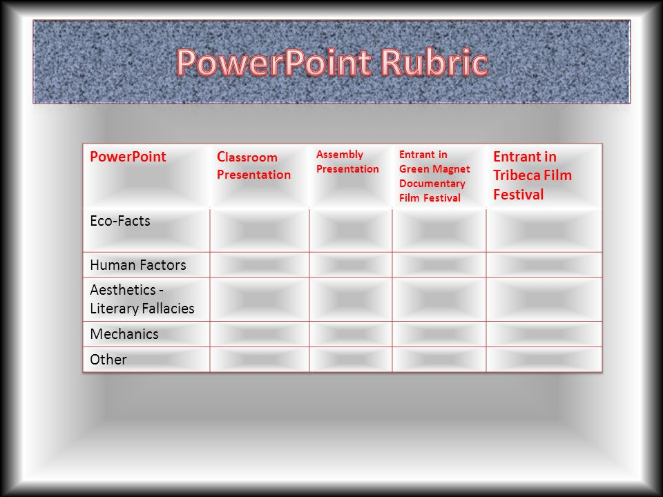 PowerPoint Rubric PowerPoint Classroom Presentation