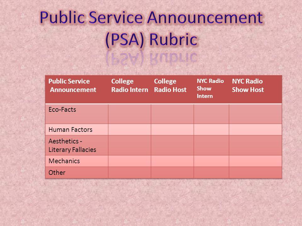 Public Service Announcement (PSA) Rubric