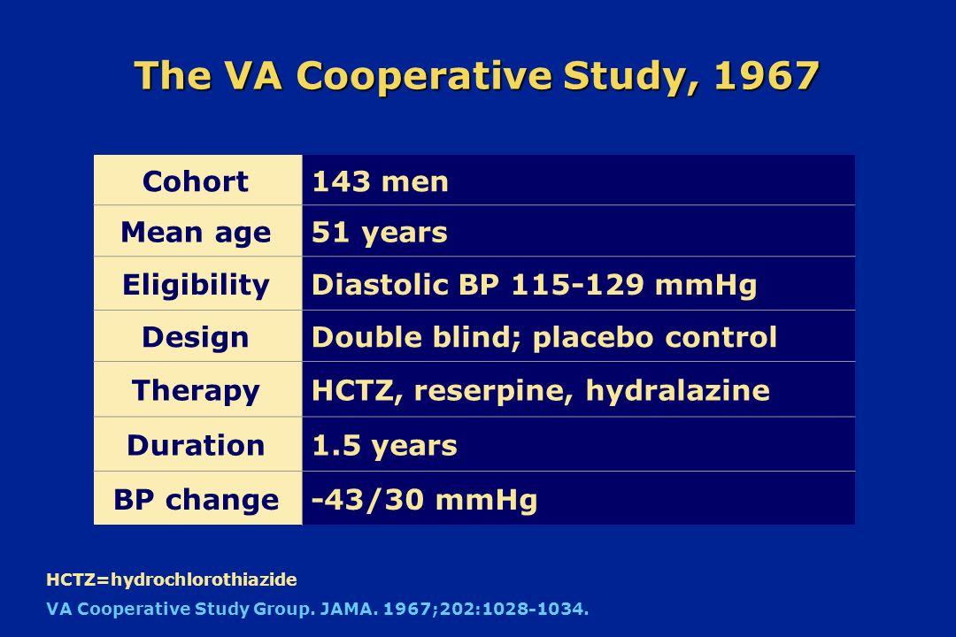 The VA Cooperative Study, 1967