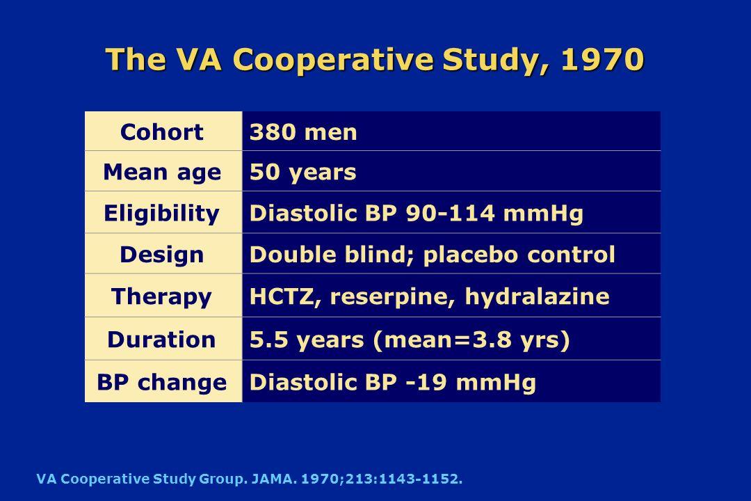 The VA Cooperative Study, 1970