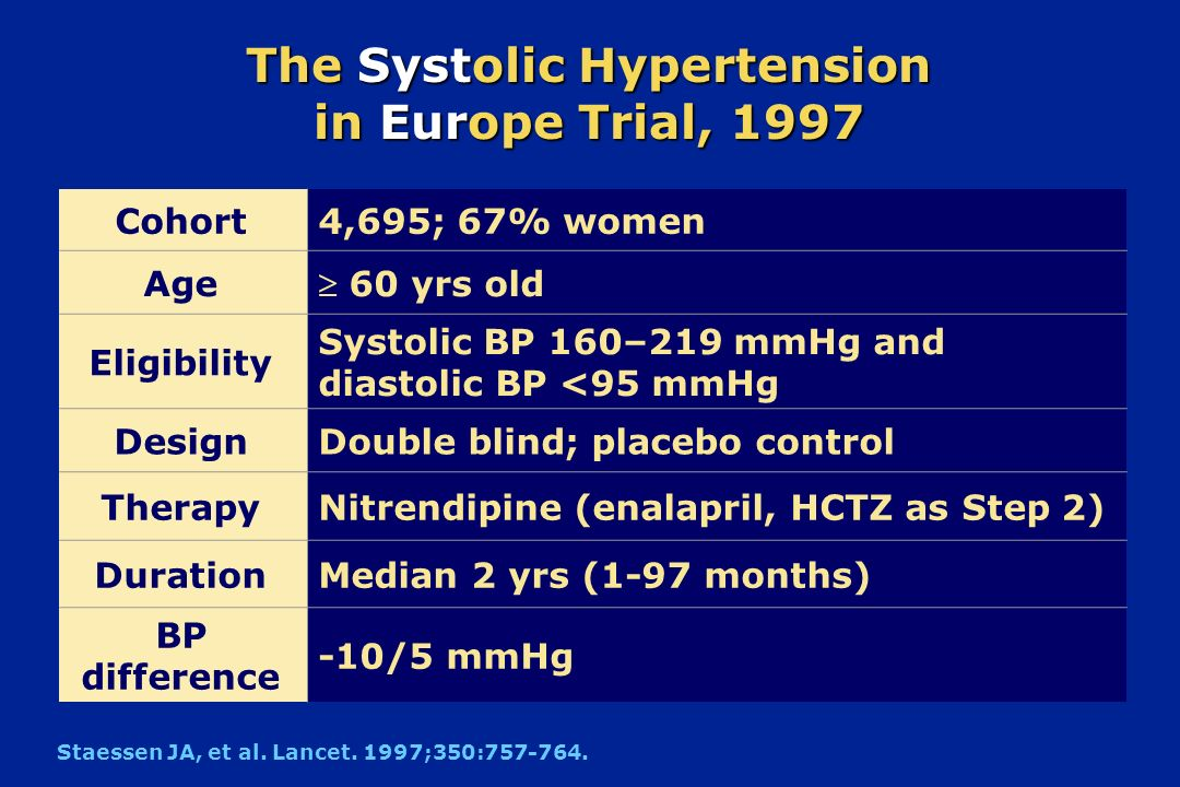 The Systolic Hypertension in Europe Trial, 1997