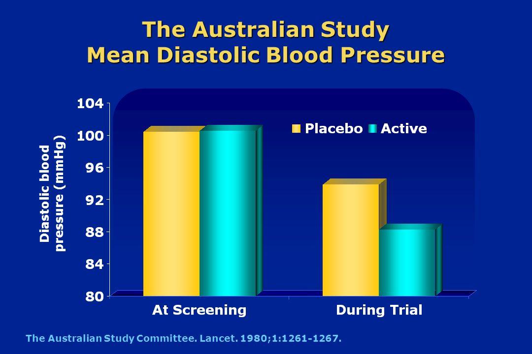 The Australian Study Mean Diastolic Blood Pressure