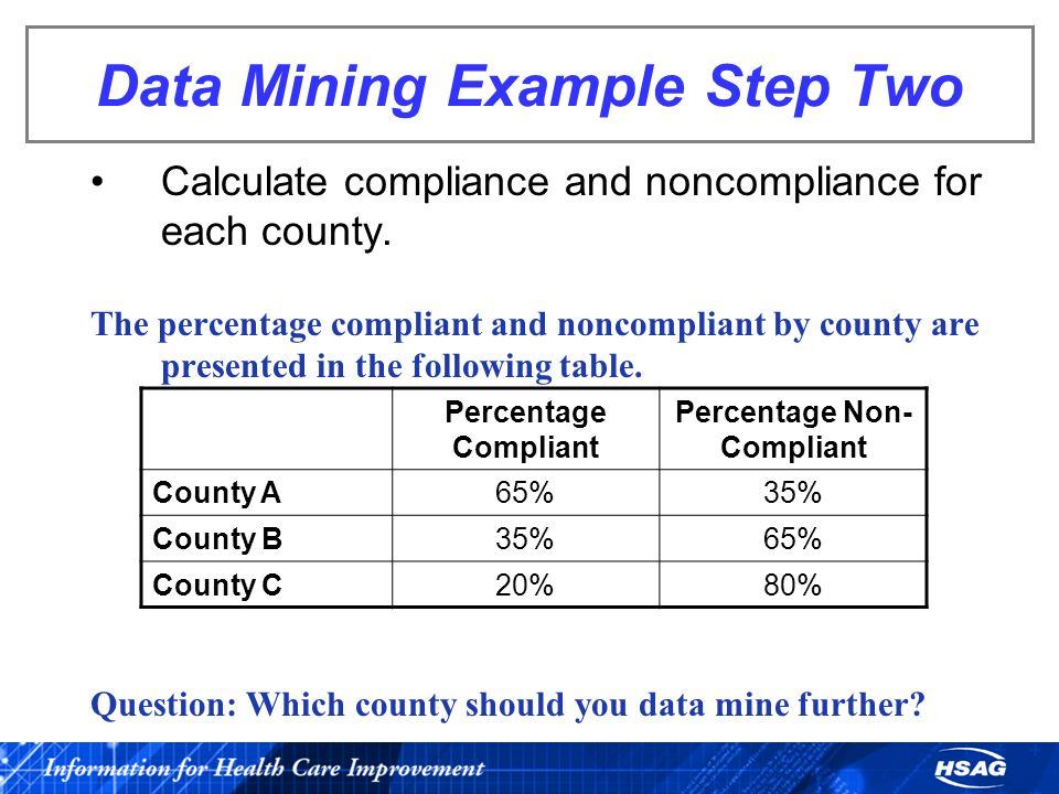 Data Mining Example Step Two