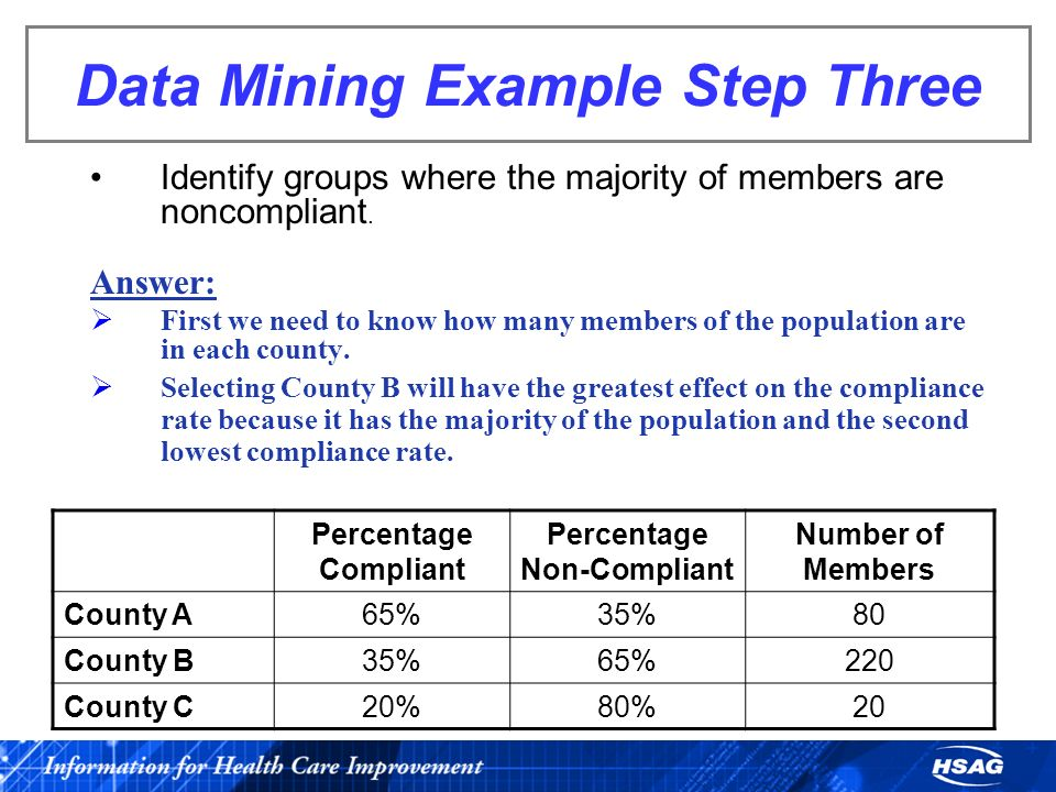 Data Mining Example Step Three