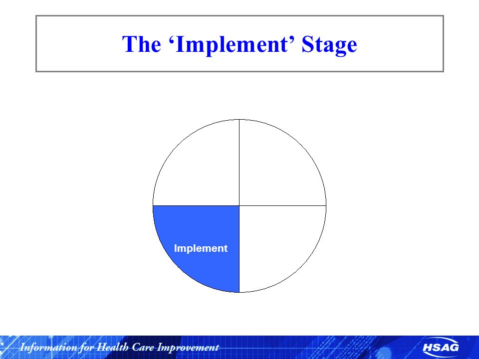 The 'Implement' Stage Identify Implement Plan