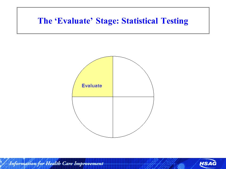 The 'Evaluate' Stage: Statistical Testing