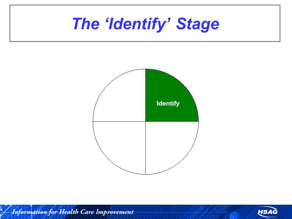 The 'Identify' Stage Identify