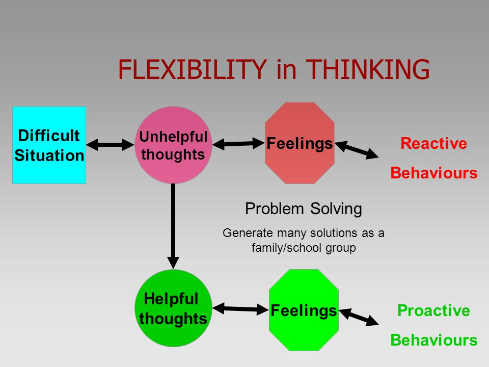 FLEXIBILITY in THINKING