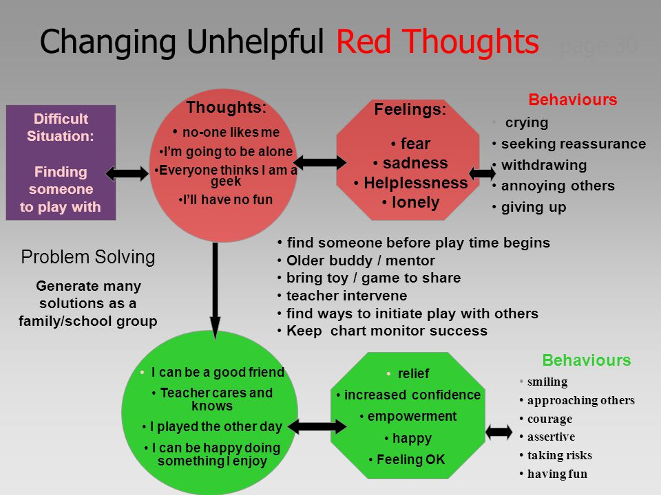 Changing Unhelpful Red Thoughts page 30