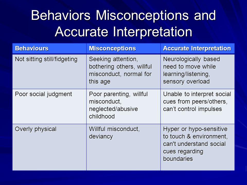 Behaviors Misconceptions and Accurate Interpretation