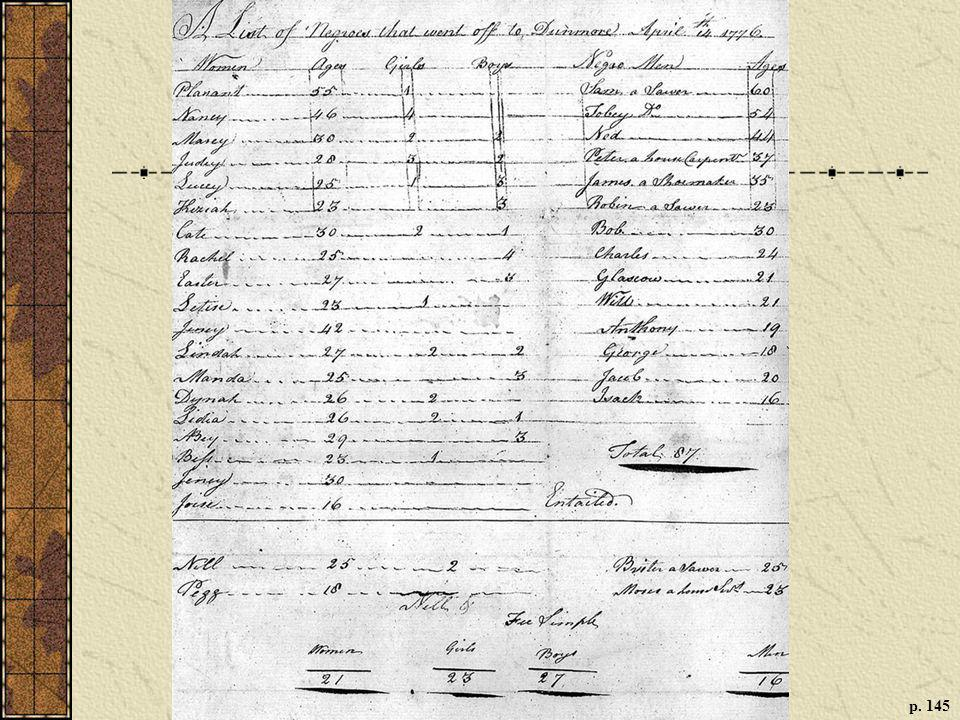 LIST OF NEGROES THAT WENT OFF TO DUNMORE (1775) Although Lord Dunmore invited only able-bodied men to fl ee their masters, this list shows that enslaved African-Americans of all ages and both genders sought freedom by responding to his proclamation. How many women signed up (The Library of Virginia)