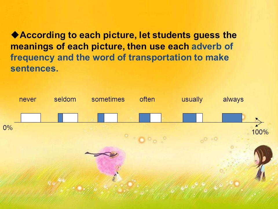 According to each picture, let students guess the meanings of each picture, then use each adverb of frequency and the word of transportation to make sentences.