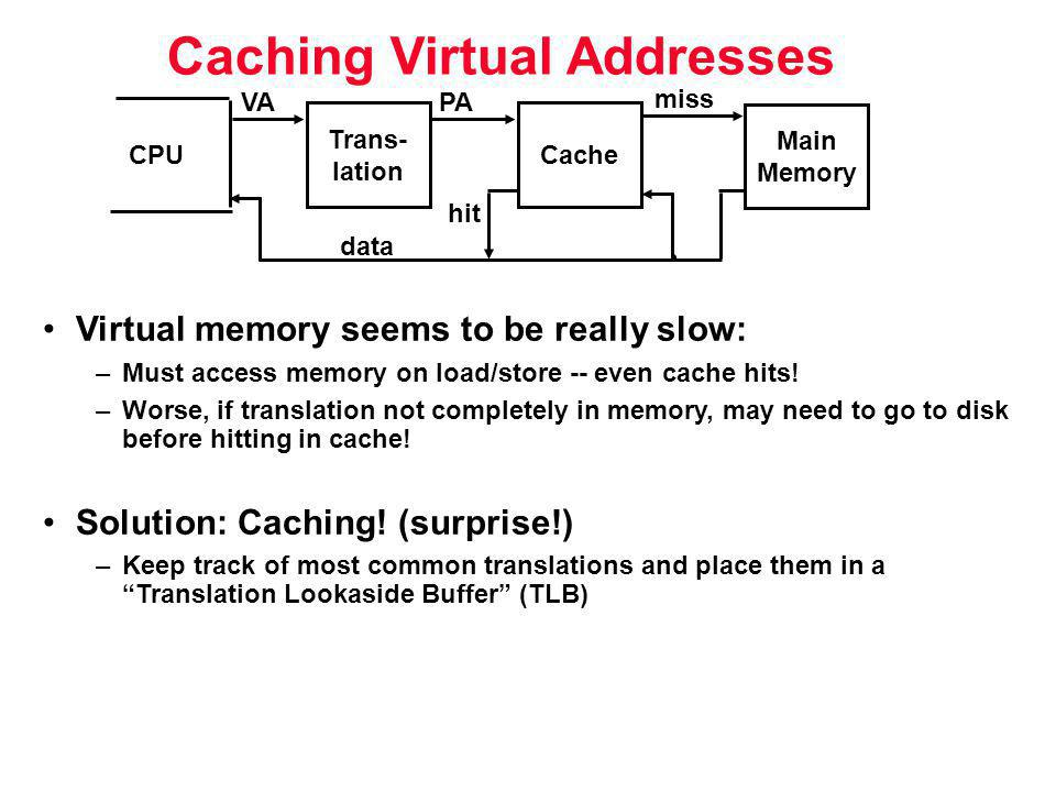 Caching Virtual Addresses