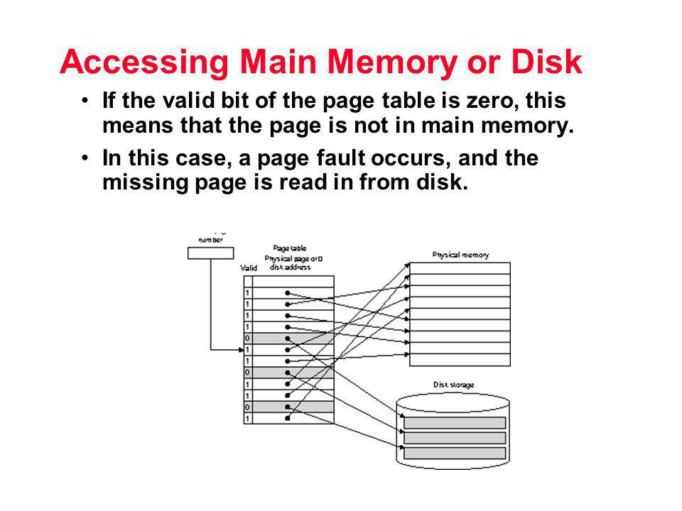 Accessing Main Memory or Disk