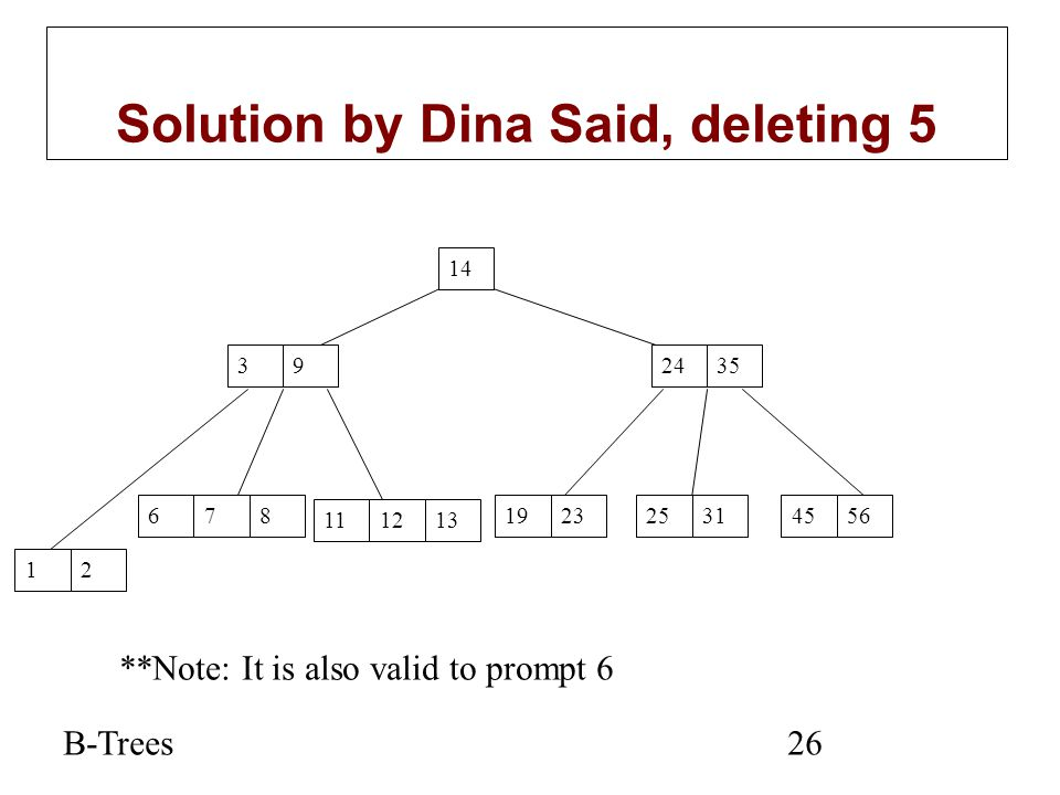Solution by Dina Said, deleting 5