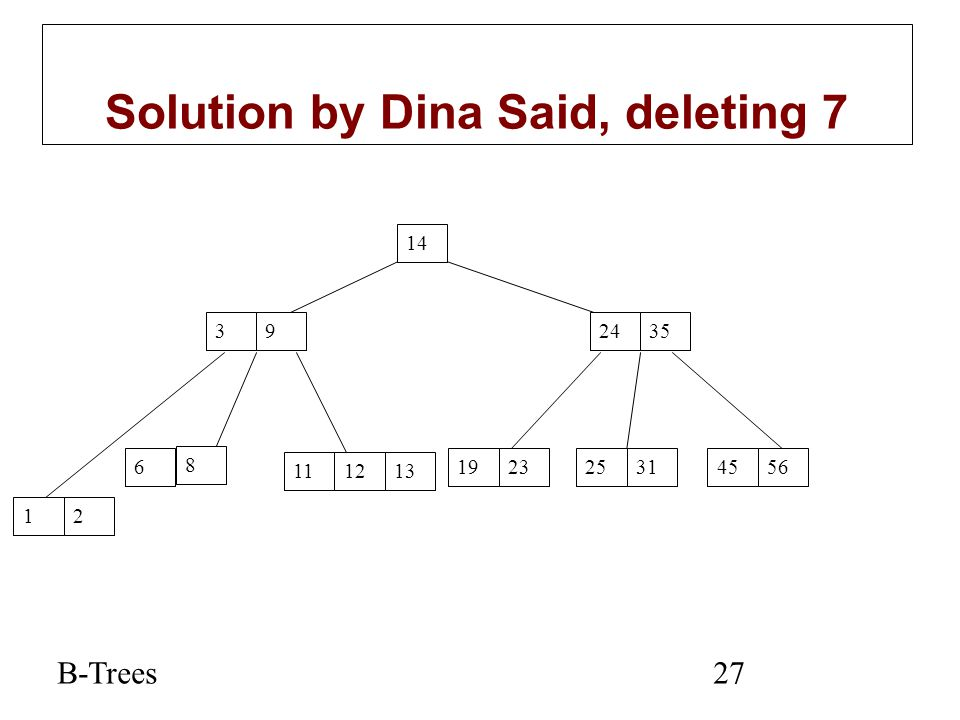 Solution by Dina Said, deleting 7
