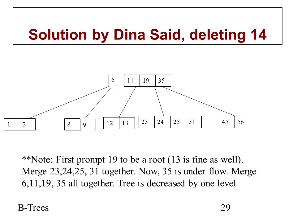 Solution by Dina Said, deleting 14
